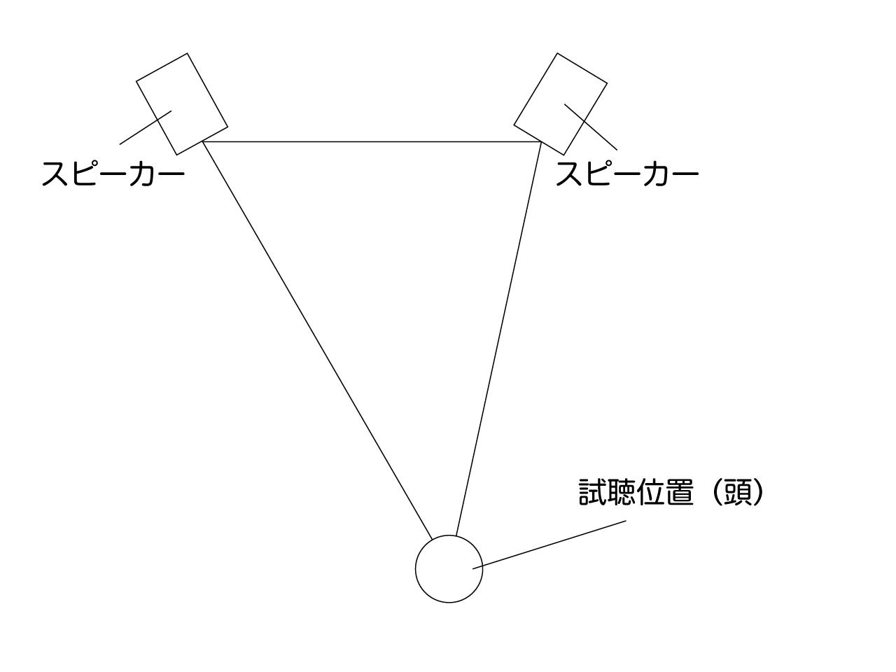 speaker_position_02