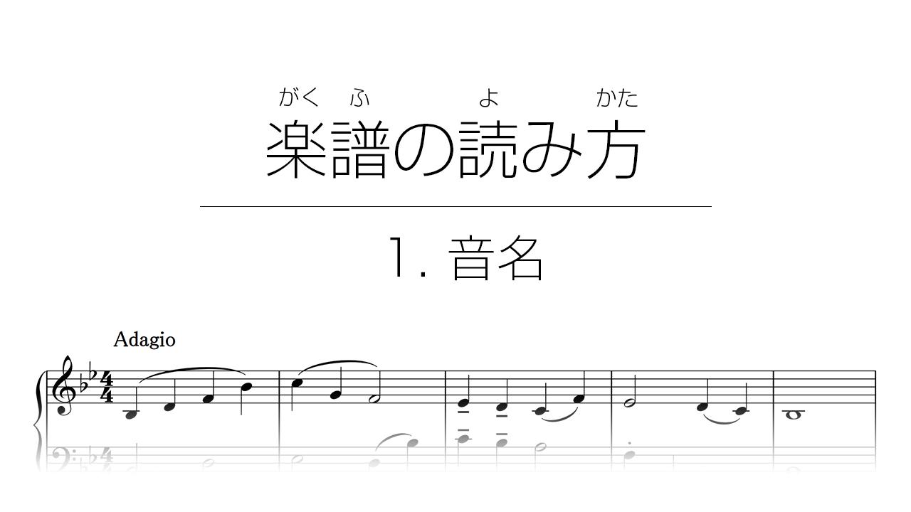 初心者でもわかる楽譜の読み方 | 1. 音名