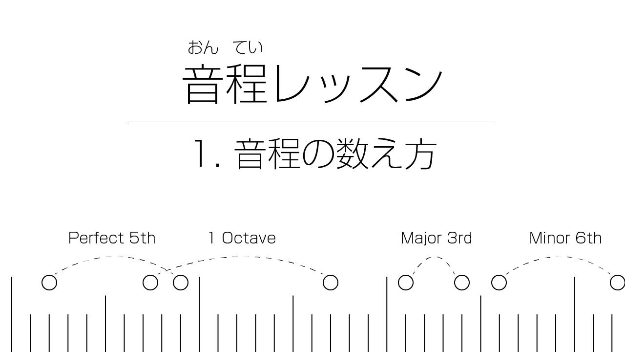 絶対にわかる音程レッスン | 1. 音程の数え方