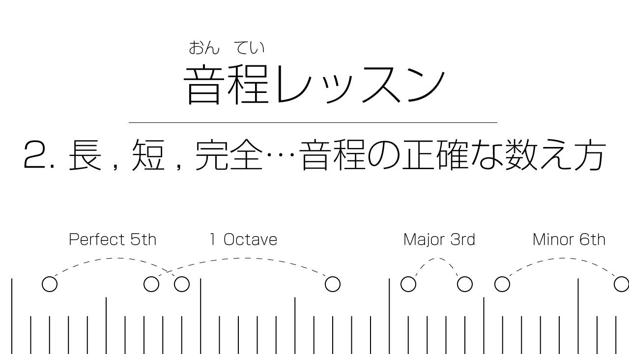 絶対にわかる音程レッスン | 2. 長, 短, 完全…音程の正確な数え方