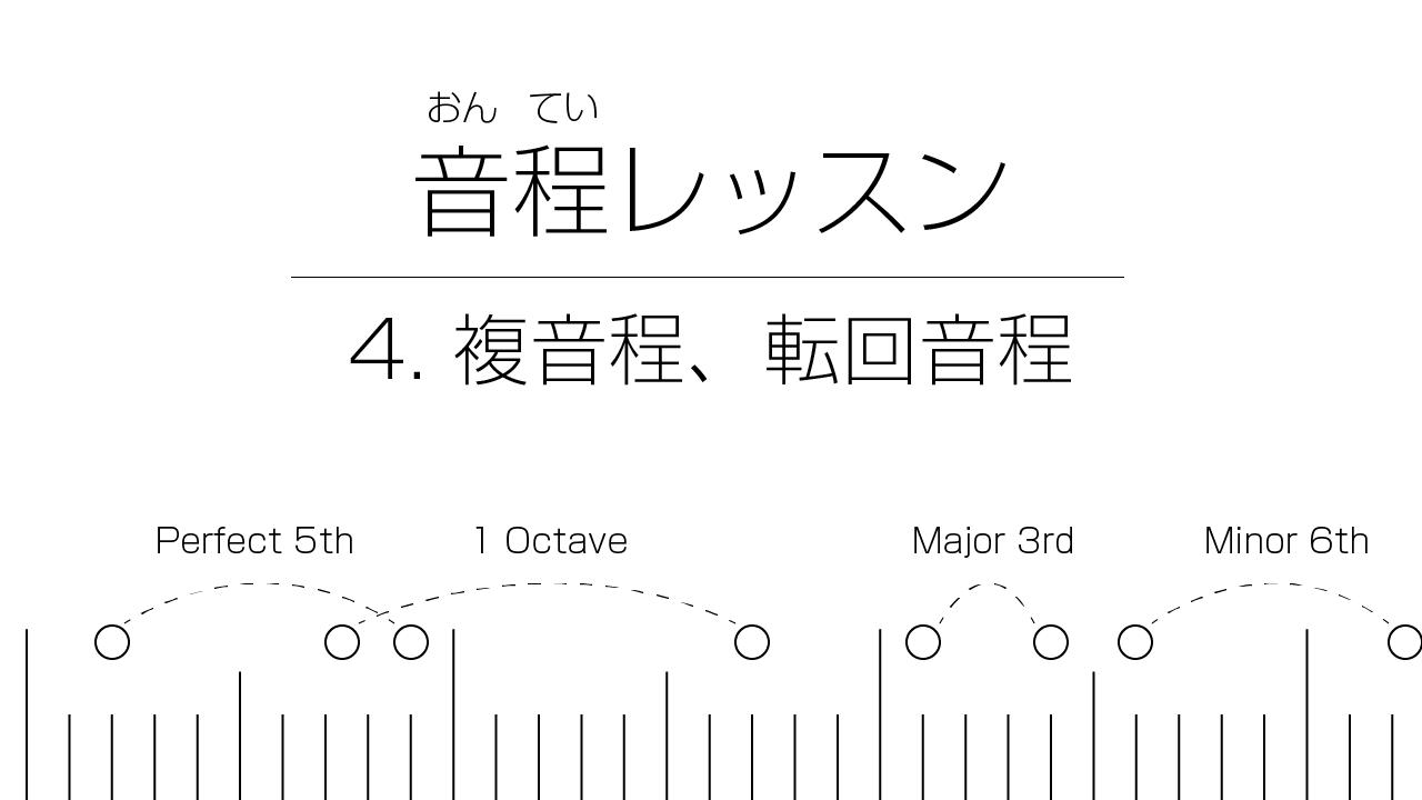 絶対にわかる音程レッスン | 4. 複音程、転回音程