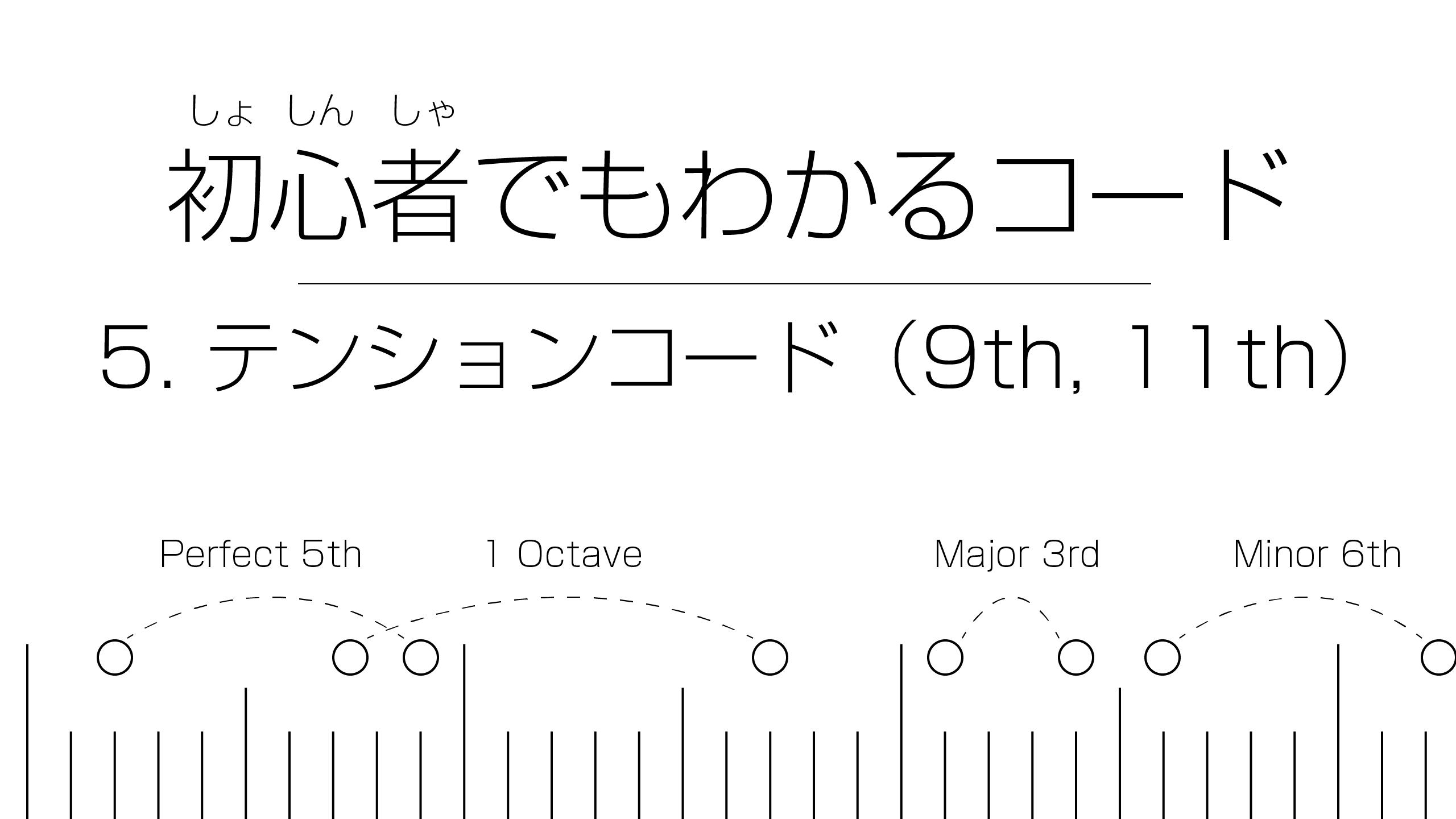 初心者でもわかるコード | 5. テンションコード(9th, 11th)