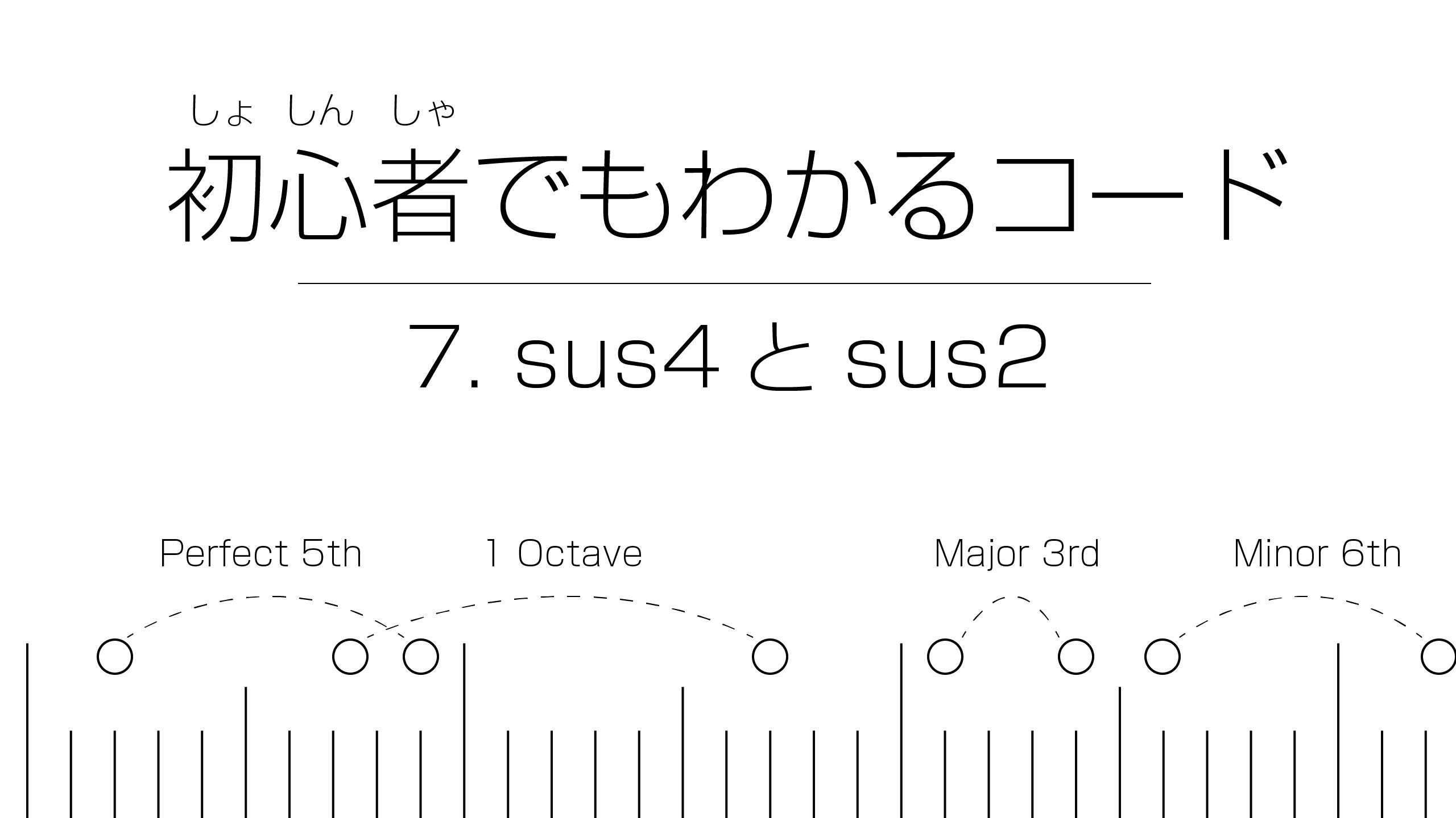 初心者でもわかるコード | 7. sus4(サスフォー)とsus2(サスツー)
